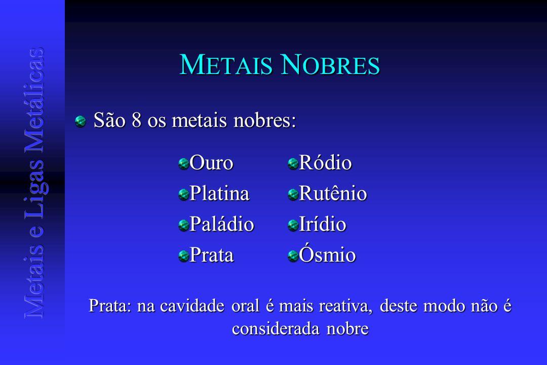 M ETAIS N OBRES São 8 os metais nobres: ÓsmioPrata IrídioPaládio RutênioPlatinaRódioOuro Prata: na cavidade oral é mais reativa, deste modo não é cons