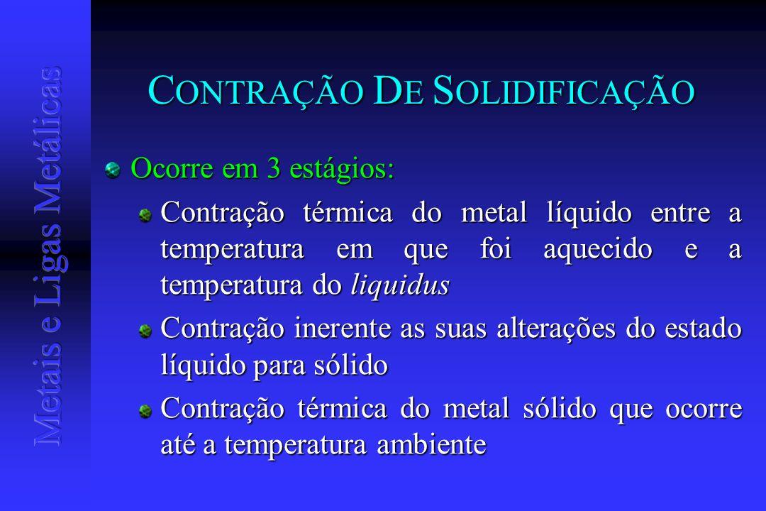 C ONTRAÇÃO D E S OLIDIFICAÇÃO Ocorre em 3 estágios: Contração térmica do metal líquido entre a temperatura em que foi aquecido e a temperatura do liqu
