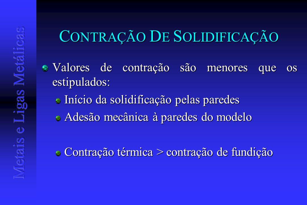 C ONTRAÇÃO D E S OLIDIFICAÇÃO Valores de contração são menores que os estipulados: Início da solidificação pelas paredes Adesão mecânica à paredes do