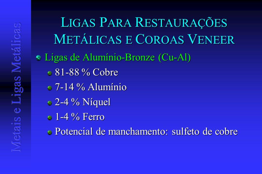 L IGAS P ARA R ESTAURAÇÕES M ETÁLICAS E C OROAS V ENEER Ligas de Alumínio-Bronze (Cu-Al) 81-88 % Cobre 7-14 % Alumínio 2-4 % Níquel 1-4 % Ferro Potenc