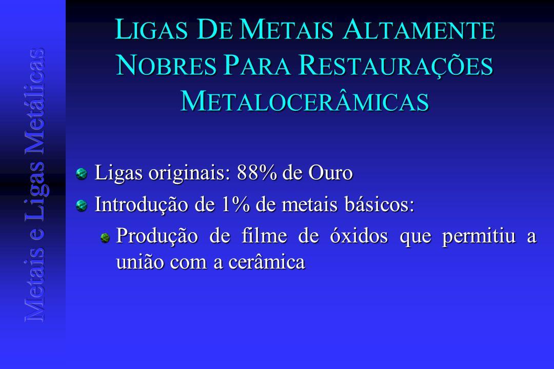 L IGAS D E M ETAIS A LTAMENTE N OBRES P ARA R ESTAURAÇÕES M ETALOCERÂMICAS Ligas originais: 88% de Ouro Introdução de 1% de metais básicos: Produção d