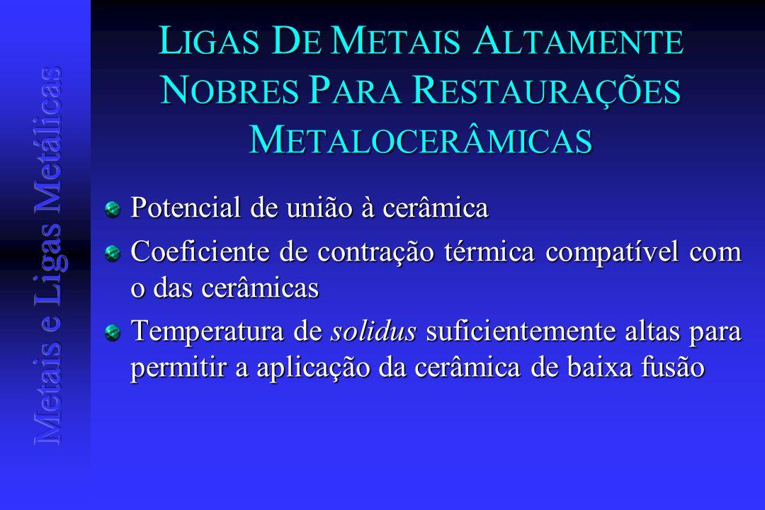 L IGAS D E M ETAIS A LTAMENTE N OBRES P ARA R ESTAURAÇÕES M ETALOCERÂMICAS Potencial de união à cerâmica Coeficiente de contração térmica compatível c