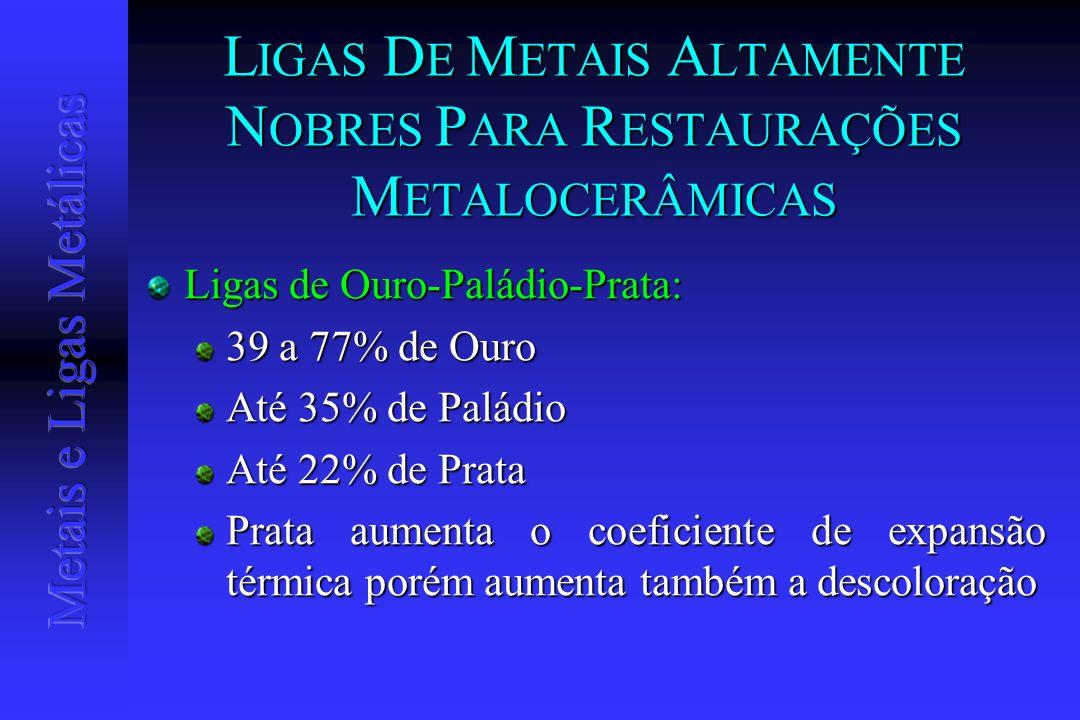 L IGAS D E M ETAIS A LTAMENTE N OBRES P ARA R ESTAURAÇÕES M ETALOCERÂMICAS Ligas de Ouro-Paládio-Prata: 39 a 77% de Ouro Até 35% de Paládio Até 22% de