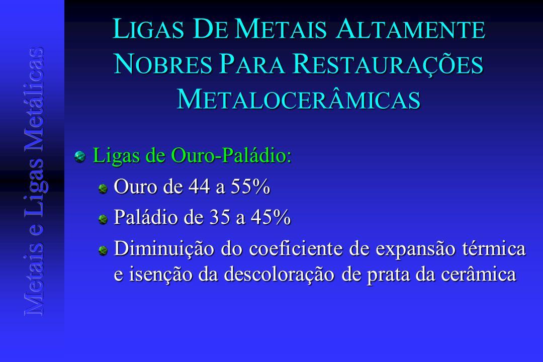 L IGAS D E M ETAIS A LTAMENTE N OBRES P ARA R ESTAURAÇÕES M ETALOCERÂMICAS Ligas de Ouro-Paládio: Ouro de 44 a 55% Paládio de 35 a 45% Diminuição do c