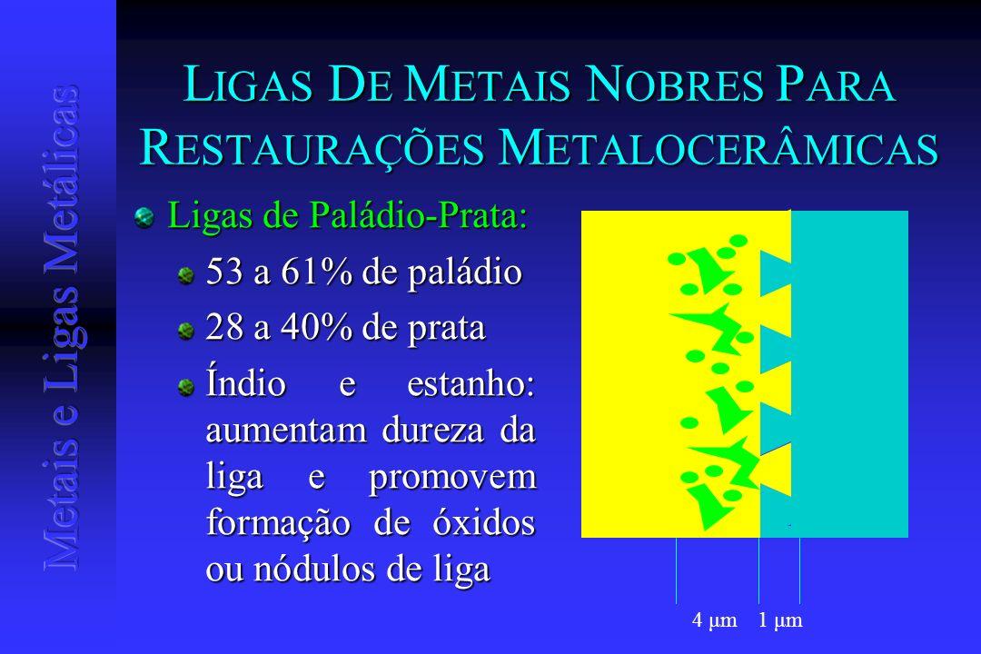 L IGAS D E M ETAIS N OBRES P ARA R ESTAURAÇÕES M ETALOCERÂMICAS Ligas de Paládio-Prata: 53 a 61% de paládio 28 a 40% de prata Índio e estanho: aumenta