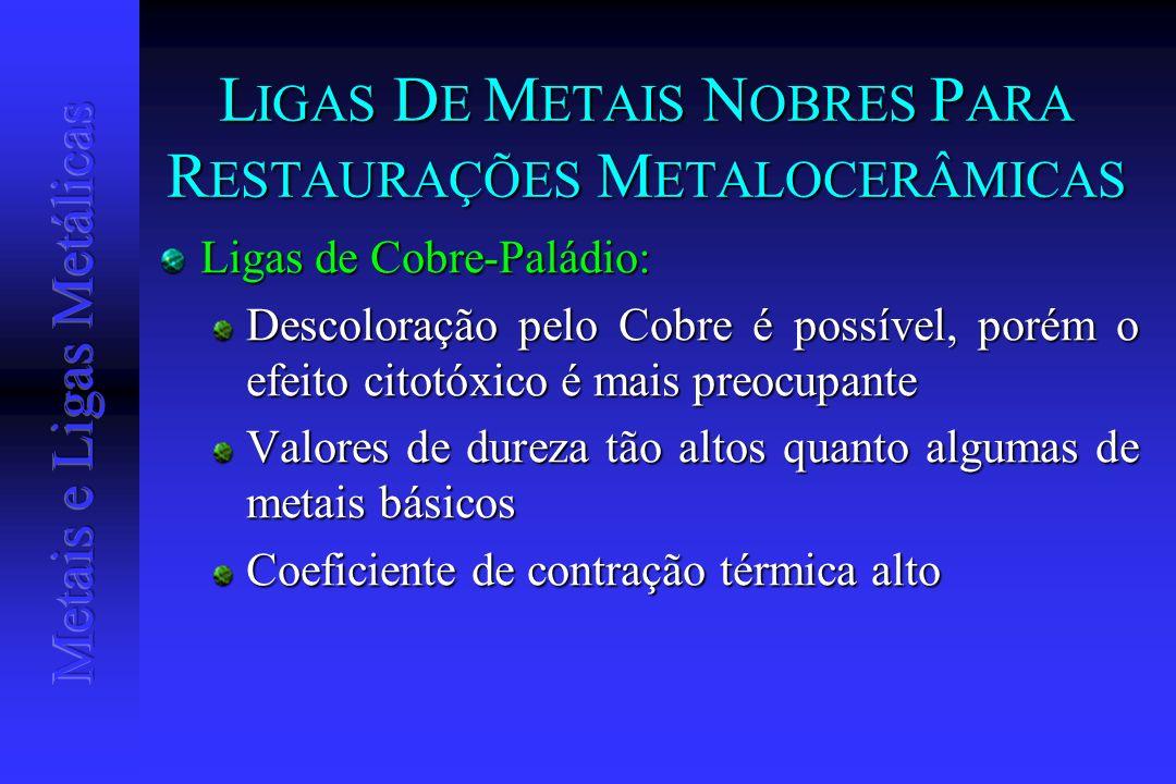 L IGAS D E M ETAIS N OBRES P ARA R ESTAURAÇÕES M ETALOCERÂMICAS Ligas de Cobre-Paládio: Descoloração pelo Cobre é possível, porém o efeito citotóxico