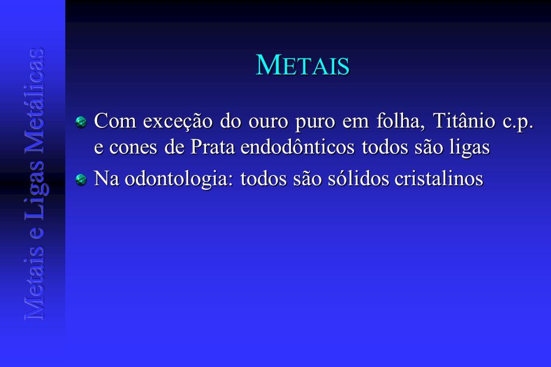 M ETAIS Com exceção do ouro puro em folha, Titânio c.p. e cones de Prata endodônticos todos são ligas Na odontologia: todos são sólidos cristalinos