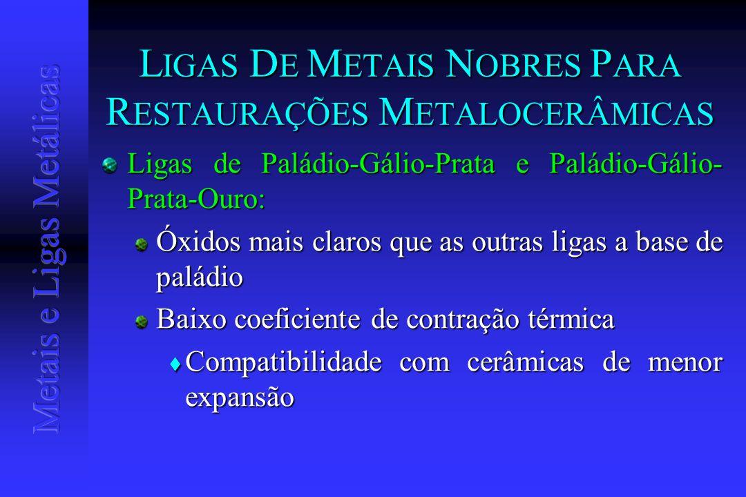 L IGAS D E M ETAIS N OBRES P ARA R ESTAURAÇÕES M ETALOCERÂMICAS Ligas de Paládio-Gálio-Prata e Paládio-Gálio- Prata-Ouro: Óxidos mais claros que as ou
