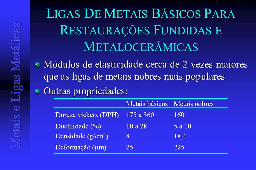L IGAS D E M ETAIS B ÁSICOS P ARA R ESTAURAÇÕES F UNDIDAS E M ETALOCERÂMICAS Módulos de elasticidade cerca de 2 vezes maiores que as ligas de metais n