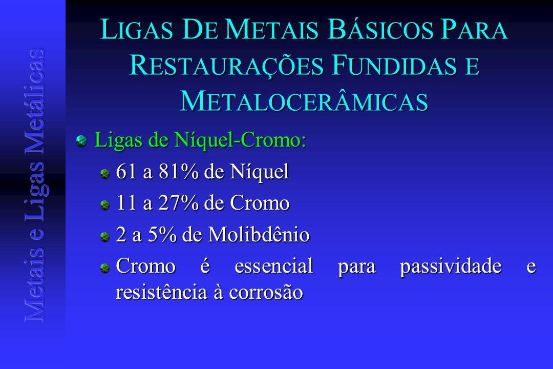 L IGAS D E M ETAIS B ÁSICOS P ARA R ESTAURAÇÕES F UNDIDAS E M ETALOCERÂMICAS Ligas de Níquel-Cromo: 61 a 81% de Níquel 11 a 27% de Cromo 2 a 5% de Mol