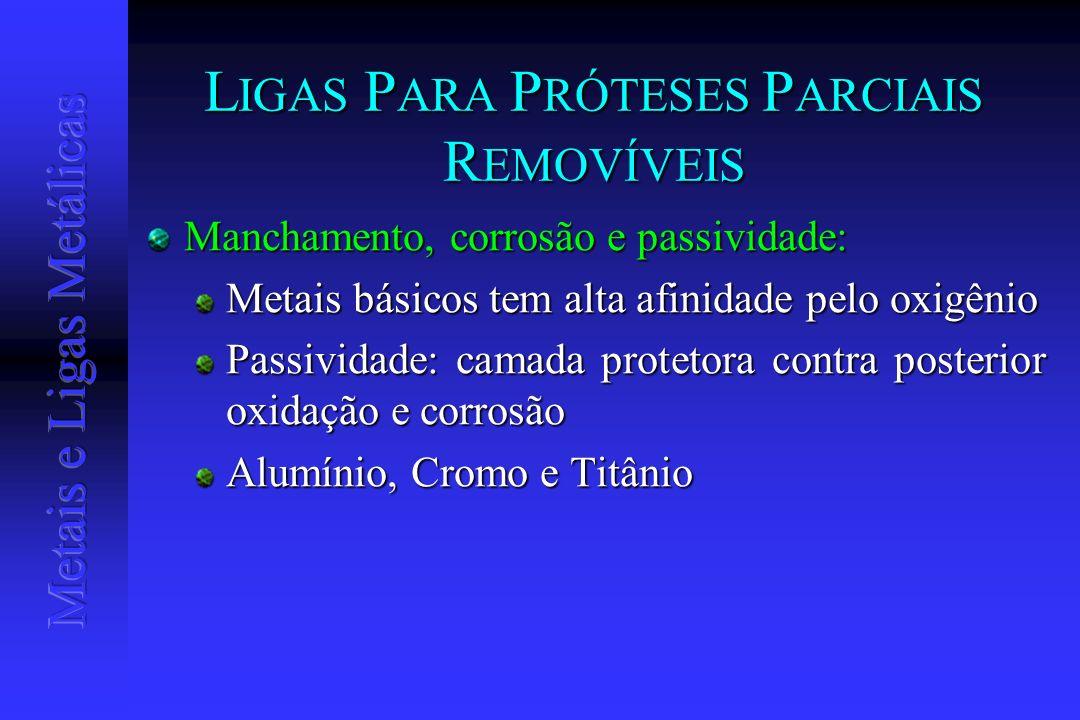 L IGAS P ARA P RÓTESES P ARCIAIS R EMOVÍVEIS Manchamento, corrosão e passividade: Metais básicos tem alta afinidade pelo oxigênio Passividade: camada