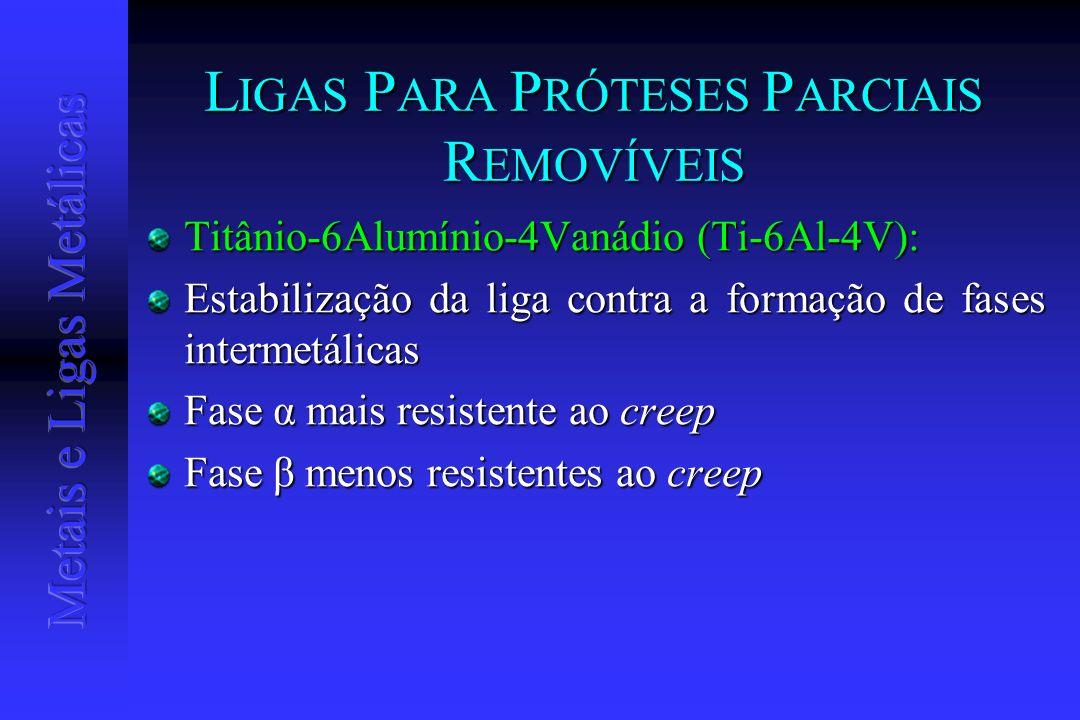 L IGAS P ARA P RÓTESES P ARCIAIS R EMOVÍVEIS Titânio-6Alumínio-4Vanádio (Ti-6Al-4V): Estabilização da liga contra a formação de fases intermetálicas F