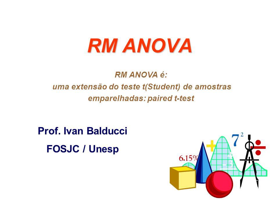 RM ANOVA Prof.