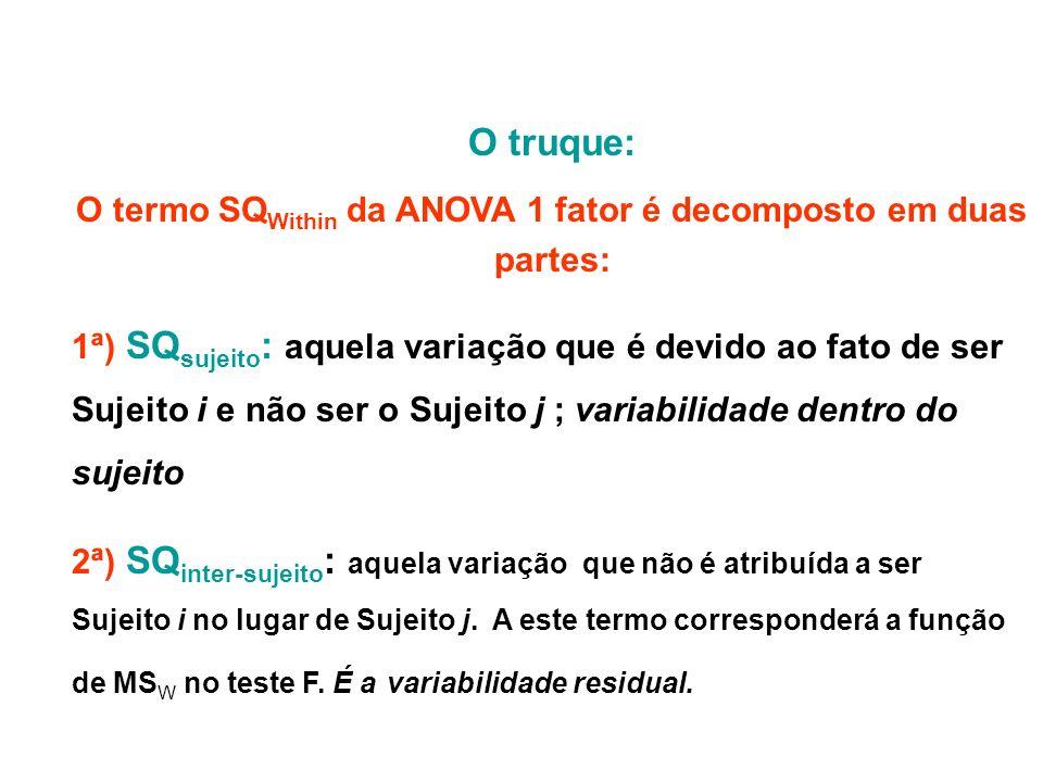 O truque: O termo SQ Within da ANOVA 1 fator é decomposto em duas partes: 1ª) SQ sujeito : aquela variação que é devido ao fato de ser Sujeito i e não ser o Sujeito j ; variabilidade dentro do sujeito 2ª) SQ inter-sujeito : aquela variação que não é atribuída a ser Sujeito i no lugar de Sujeito j.