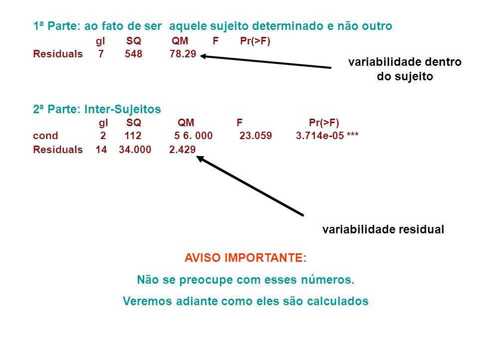 1ª Parte: ao fato de ser aquele sujeito determinado e não outro gl SQ QM F Pr(>F) Residuals 7 548 78.29 2ª Parte: Inter-Sujeitos gl SQ QM F Pr(>F) cond 2 112 5 6.