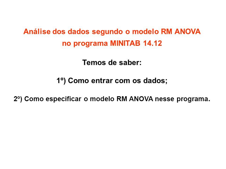 Análise dos dados segundo o modelo RM ANOVA no programa MINITAB 14.12 Temos de saber: 1º) Como entrar com os dados; 2º) Como especificar o modelo RM ANOVA nesse programa.