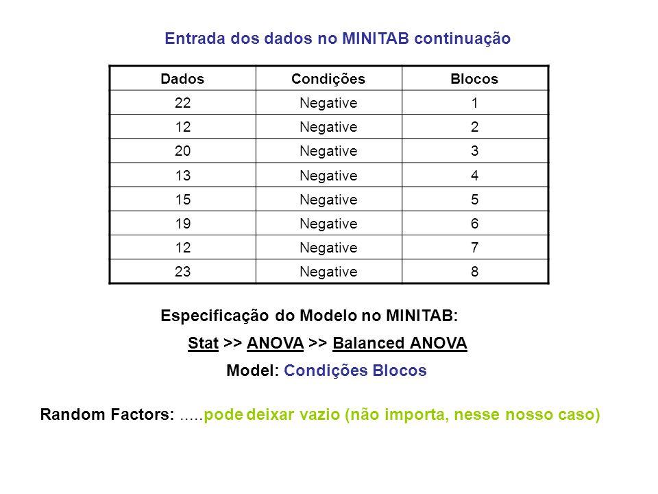 Entrada dos dados no MINITAB continuação DadosCondiçõesBlocos 22Negative1 12Negative2 20Negative3 13Negative4 15Negative5 19Negative6 12Negative7 23Negative8 Especificação do Modelo no MINITAB: Model: Condições Blocos Random Factors:.....pode deixar vazio (não importa, nesse nosso caso) Stat >> ANOVA >> Balanced ANOVA