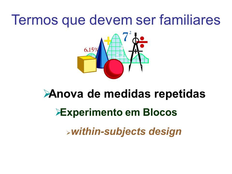 Anova de medidas repetidas Experimento em Blocos Termos que devem ser familiares within-subjects design
