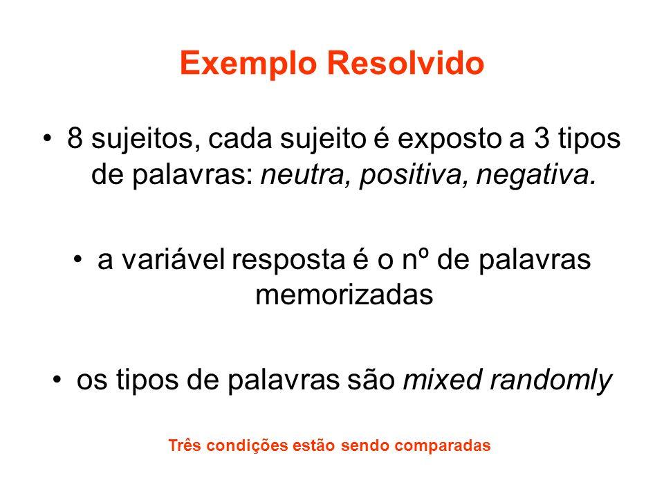 Exemplo Resolvido 8 sujeitos, cada sujeito é exposto a 3 tipos de palavras: neutra, positiva, negativa.