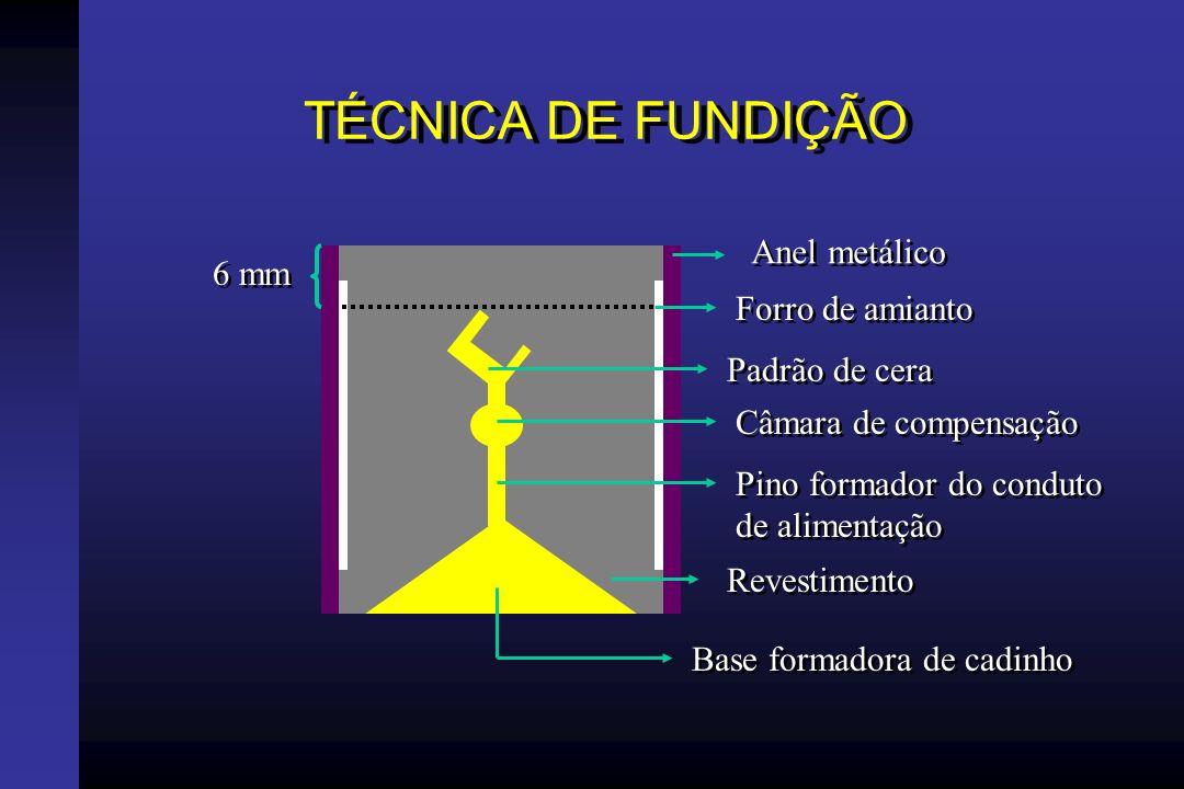 FORROS PARA ANÉIS DE FUNDIÇÃO Função: permitir a expansão do revestimento no interior do anel de fundição.