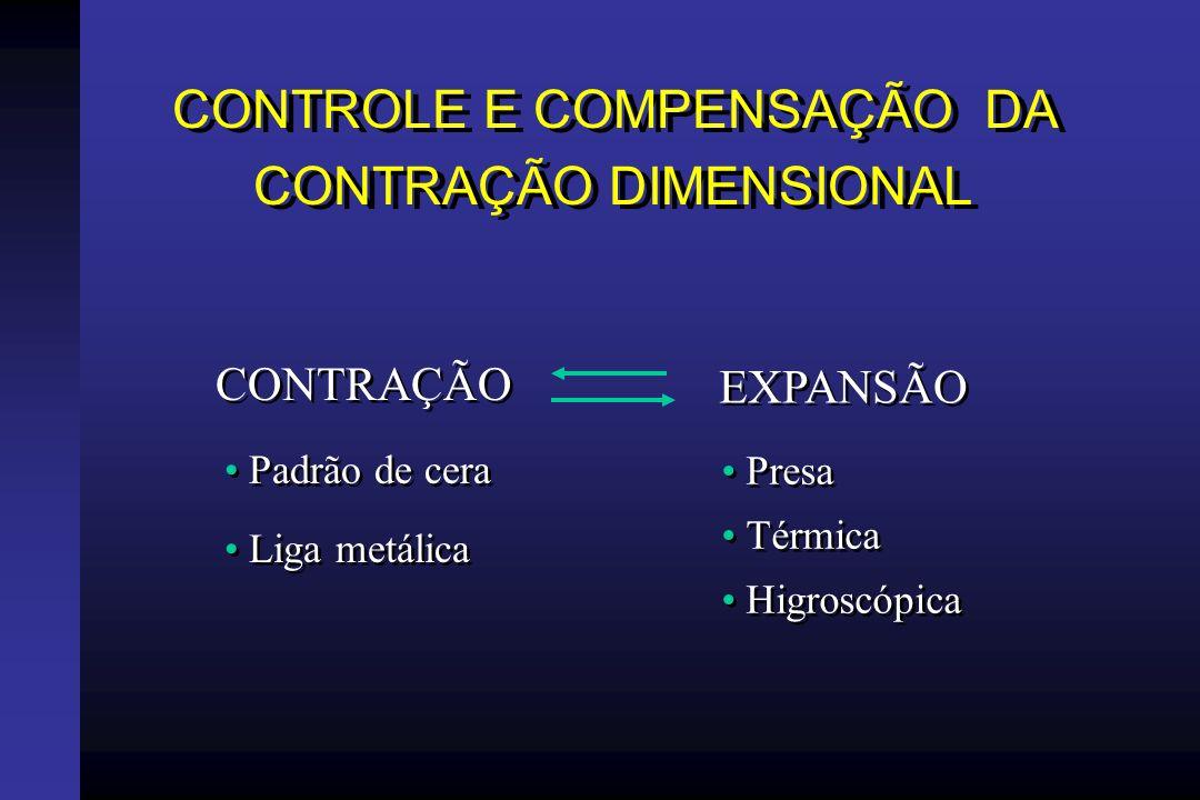 CONTROLE E COMPENSAÇÃO DA CONTRAÇÃO DIMENSIONAL Número de camadas do forro.