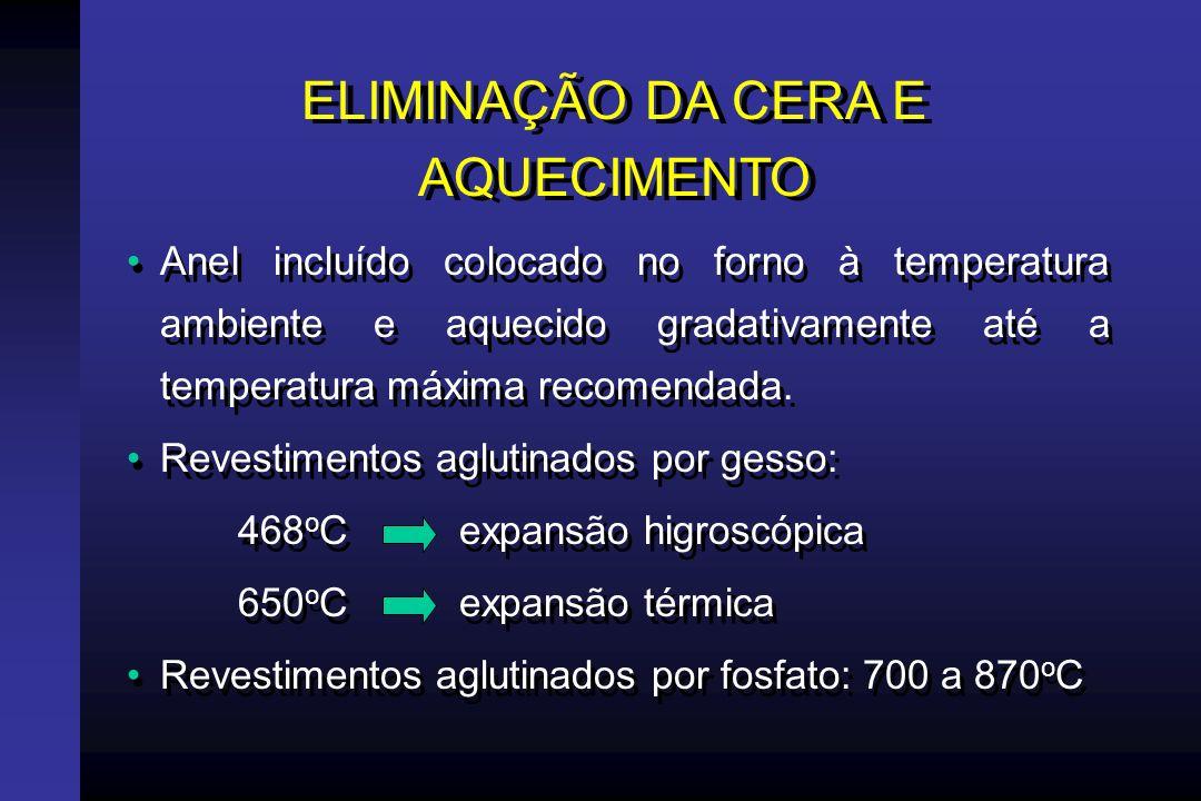 EXPANSÃO HIGROSCÓPICA A BAIXA TEMPERATURA Banho de água a 37 ou 38 o C.