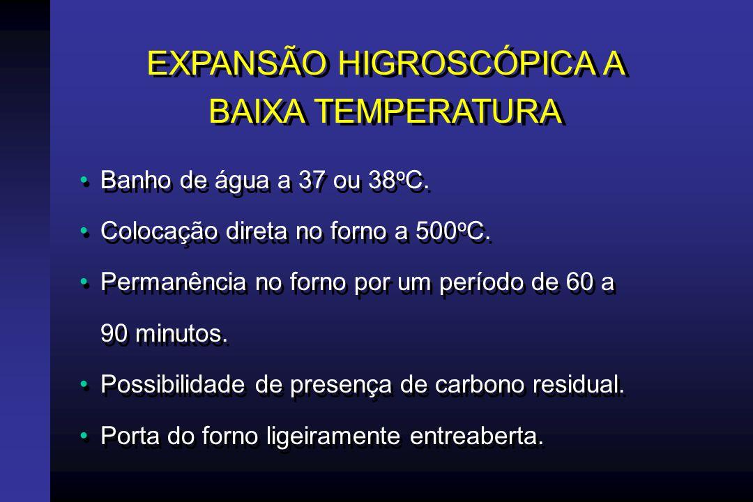 EXPANSÃO TÉRMICA A ALTA TEMPERATURA Anel colocado a temperatura ambiente.
