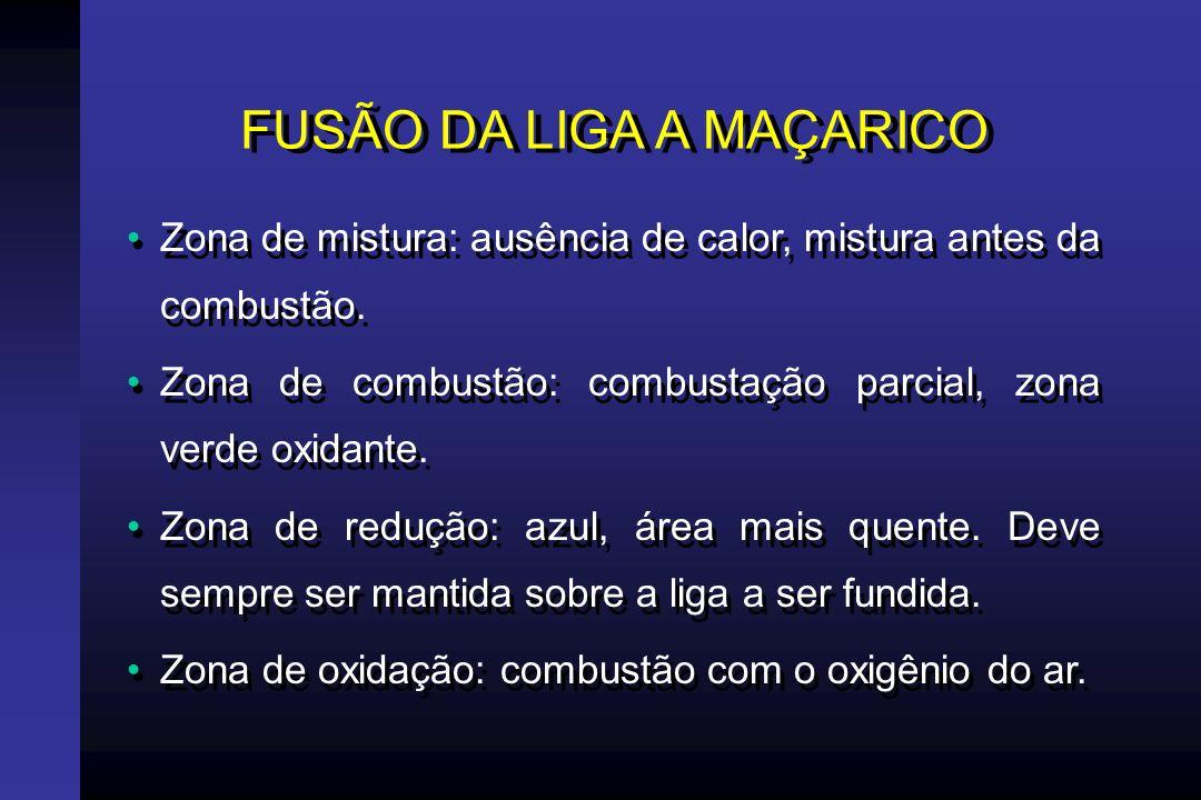 ZONAS DA CHAMA DO MAÇARICO 1.Zona de mistura 2. Zona de combustão 3*.