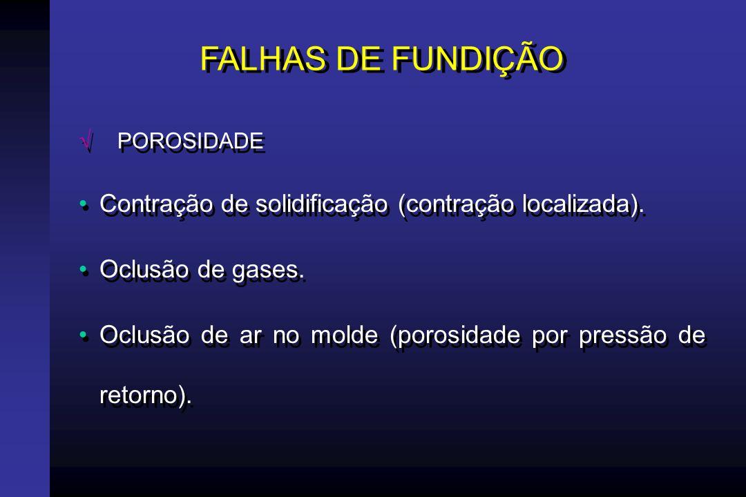 FALHAS DE FUNDIÇÃO FUNDIÇÃO INCOMPLETA Ventilação insuficiente do molde (pressão de retorno do ar).