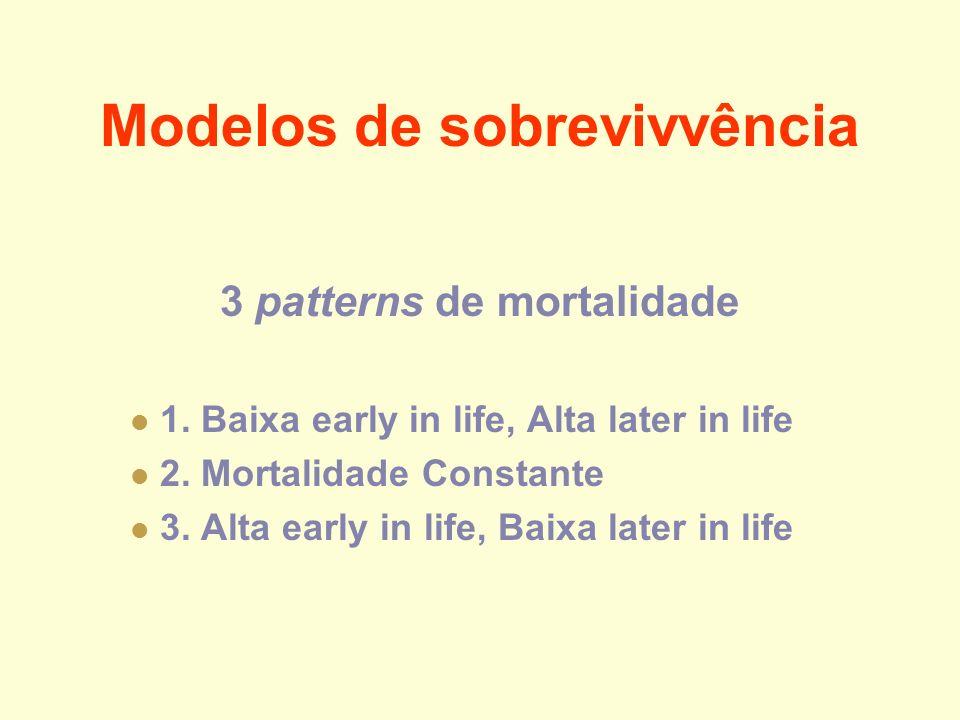 Modelos de sobrevivvência 3 patterns de mortalidade 1. Baixa early in life, Alta later in life 2. Mortalidade Constante 3. Alta early in life, Baixa l