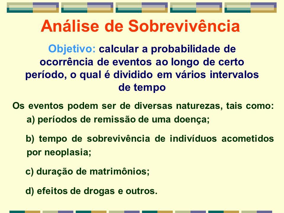 Objetivo: calcular a probabilidade de ocorrência de eventos ao longo de certo período, o qual é dividido em vários intervalos de tempo Os eventos pode