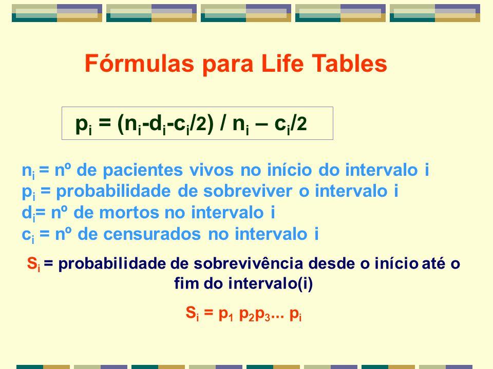 Fórmulas para Life Tables p i = (n i -d i -c i / 2 ) / n i – c i / 2 n i = nº de pacientes vivos no início do intervalo i p i = probabilidade de sobre