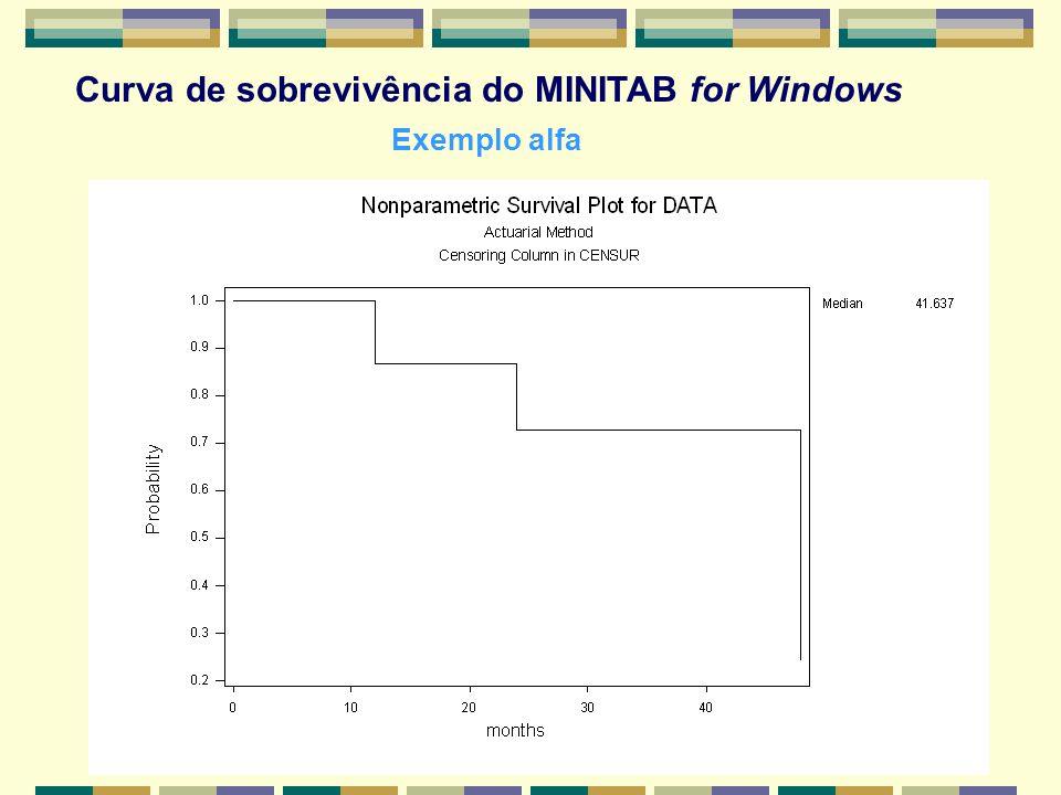 Curva de sobrevivência do MINITAB for Windows Exemplo alfa