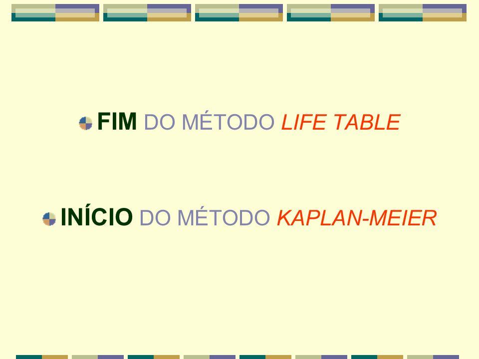 FIM DO MÉTODO LIFE TABLE INÍCIO DO MÉTODO KAPLAN-MEIER