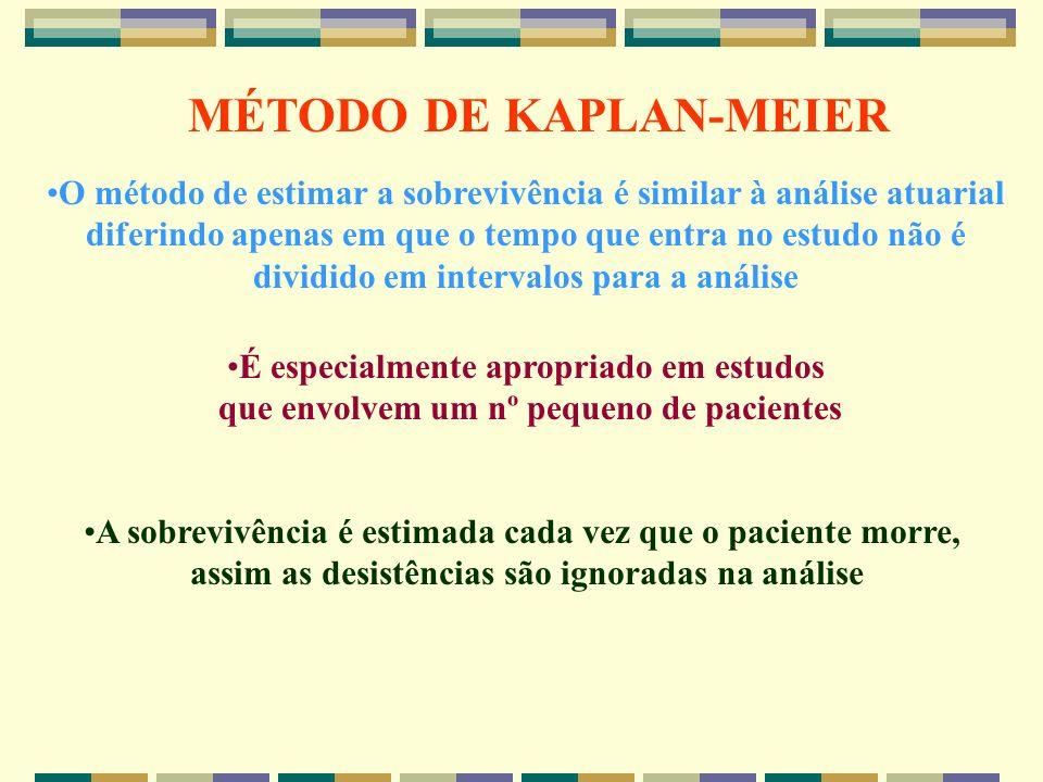 MÉTODO DE KAPLAN-MEIER O método de estimar a sobrevivência é similar à análise atuarial diferindo apenas em que o tempo que entra no estudo não é divi