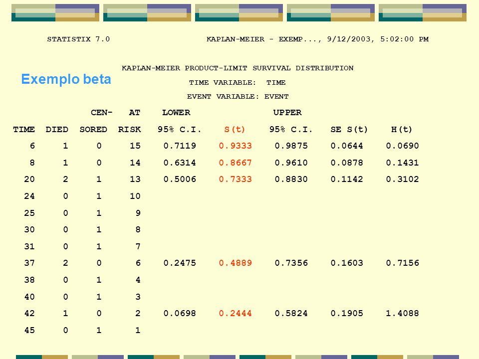 STATISTIX 7.0 KAPLAN-MEIER - EXEMP..., 9/12/2003, 5:02:00 PM KAPLAN-MEIER PRODUCT-LIMIT SURVIVAL DISTRIBUTION TIME VARIABLE: TIME EVENT VARIABLE: EVEN