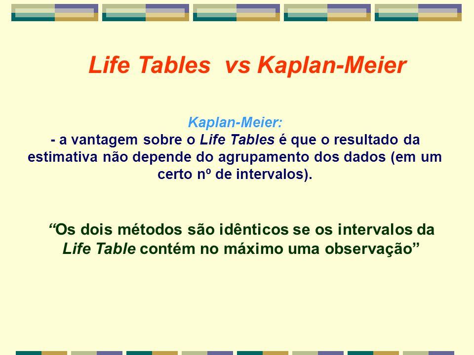 Life Tables vs Kaplan-Meier Kaplan-Meier: - a vantagem sobre o Life Tables é que o resultado da estimativa não depende do agrupamento dos dados (em um