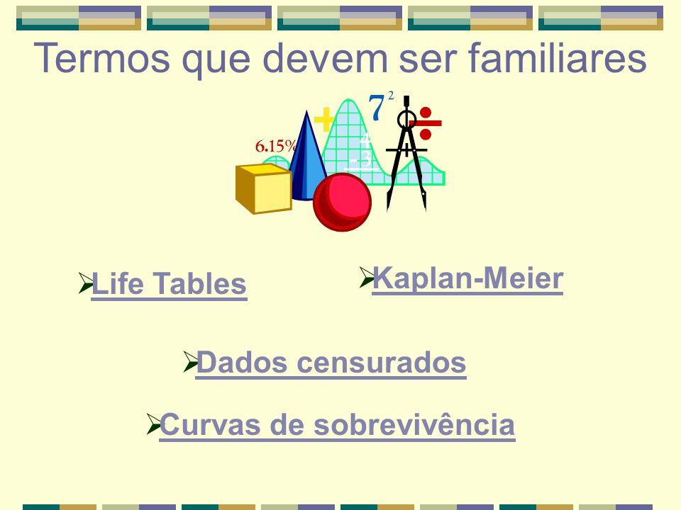 Termos que devem ser familiares Life Tables Kaplan-Meier Dados censurados Curvas de sobrevivência