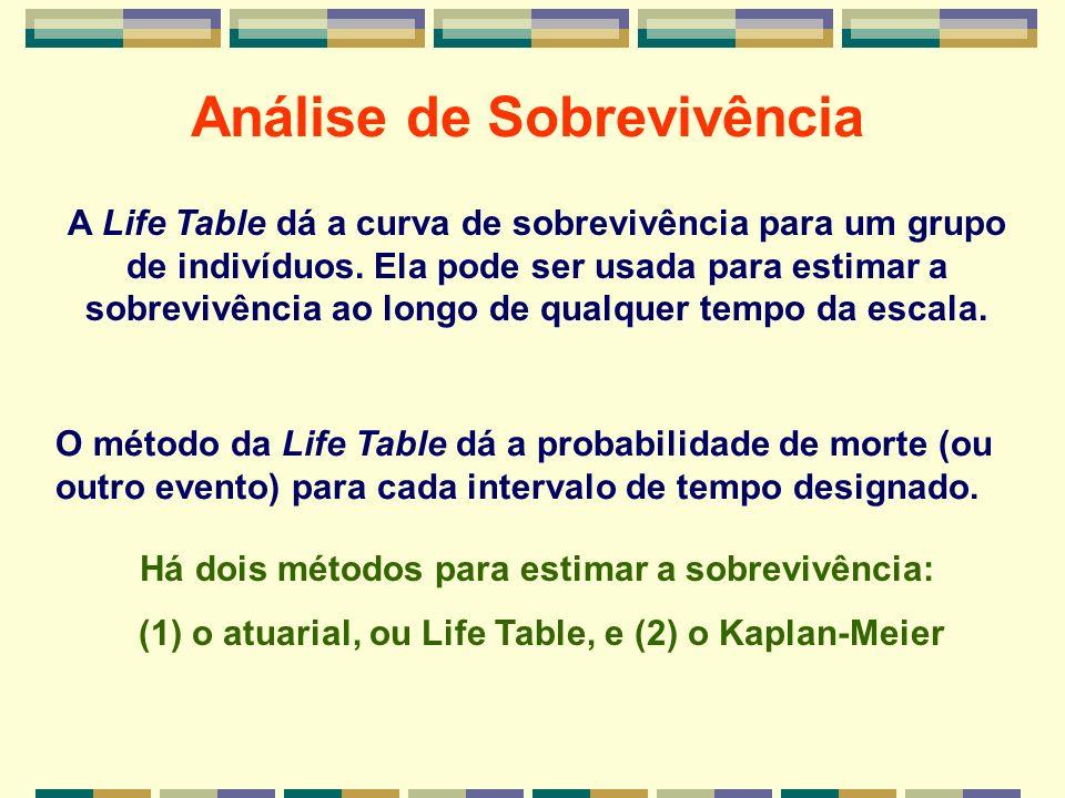 A Life Table dá a curva de sobrevivência para um grupo de indivíduos. Ela pode ser usada para estimar a sobrevivência ao longo de qualquer tempo da es