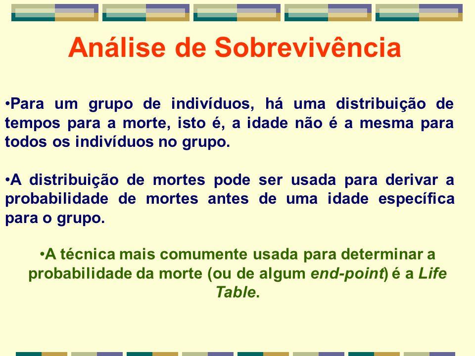 Análise de Sobrevivência A palavra sobrevivência é usada, mas outros end-points além da morte podem ser usados.