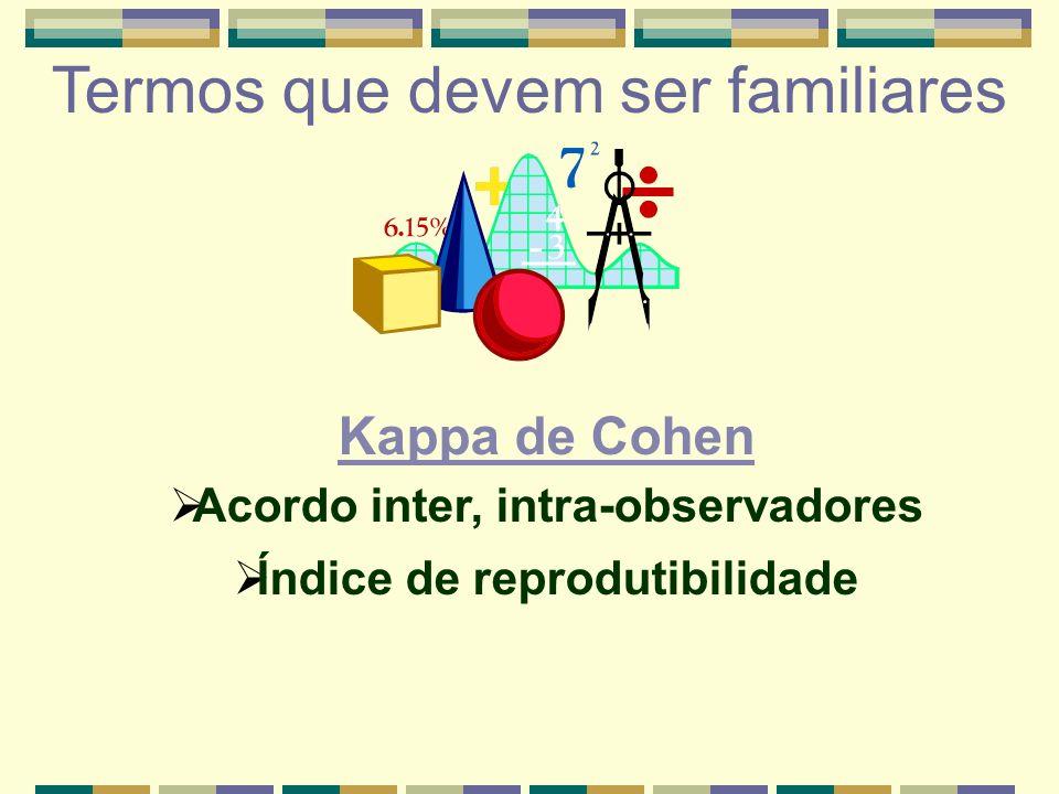 Termos que devem ser familiares Kappa de Cohen Acordo inter, intra-observadores Índice de reprodutibilidade