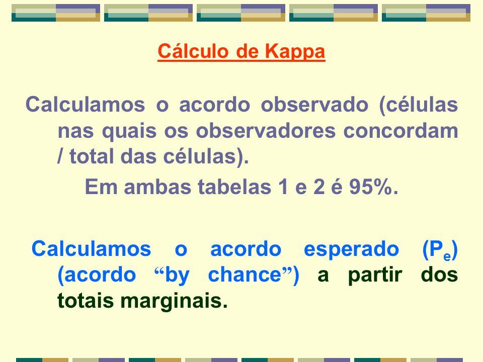 Cálculo de Kappa Calculamos o acordo observado (células nas quais os observadores concordam / total das células). Em ambas tabelas 1 e 2 é 95%. Calcul