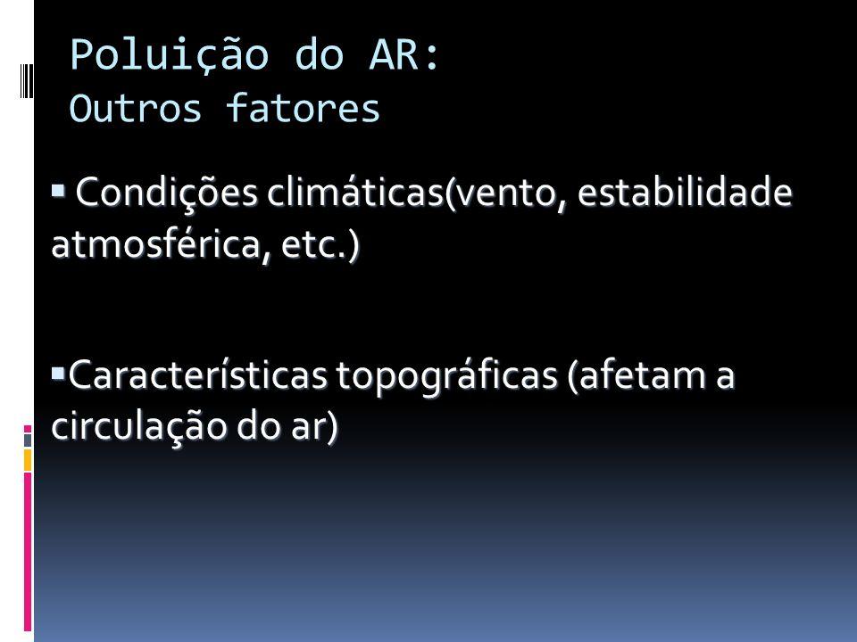 Poluição do AR: Outros fatores Condições climáticas(vento, estabilidade atmosférica, etc.) Condições climáticas(vento, estabilidade atmosférica, etc.)