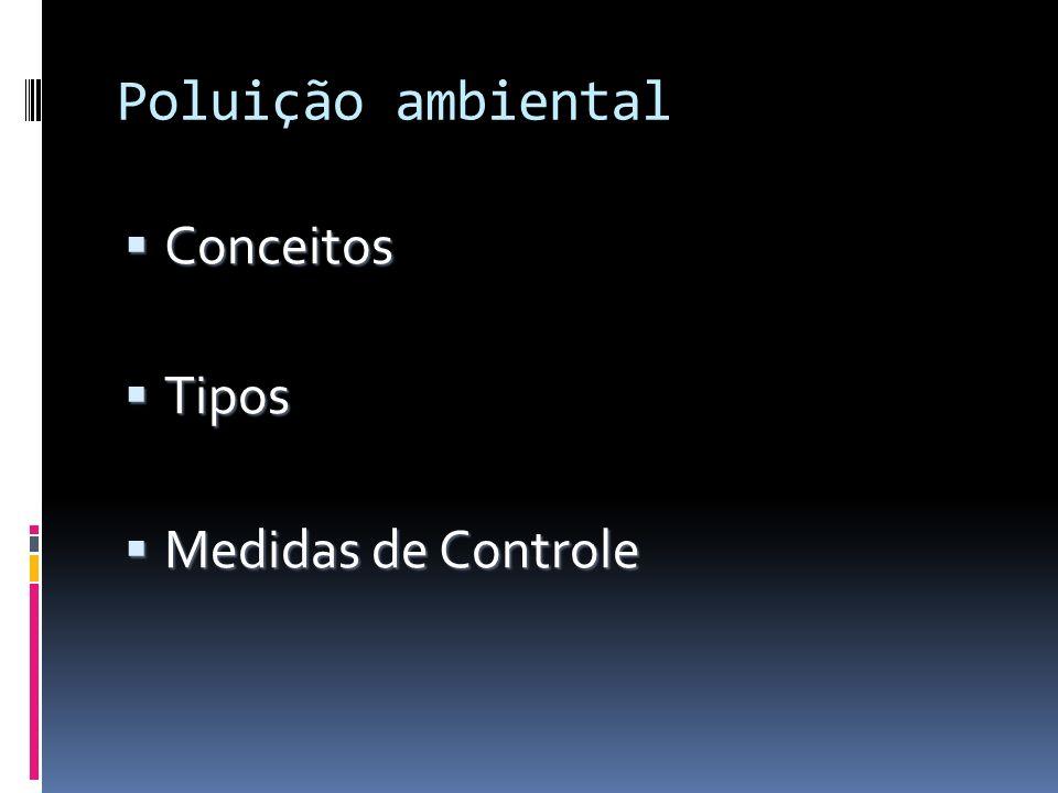 Poluição ambiental Conceitos Conceitos Tipos Tipos Medidas de Controle Medidas de Controle