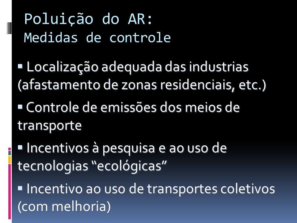 Poluição do AR: Medidas de controle Localização adequada das industrias (afastamento de zonas residenciais, etc.) Localização adequada das industrias