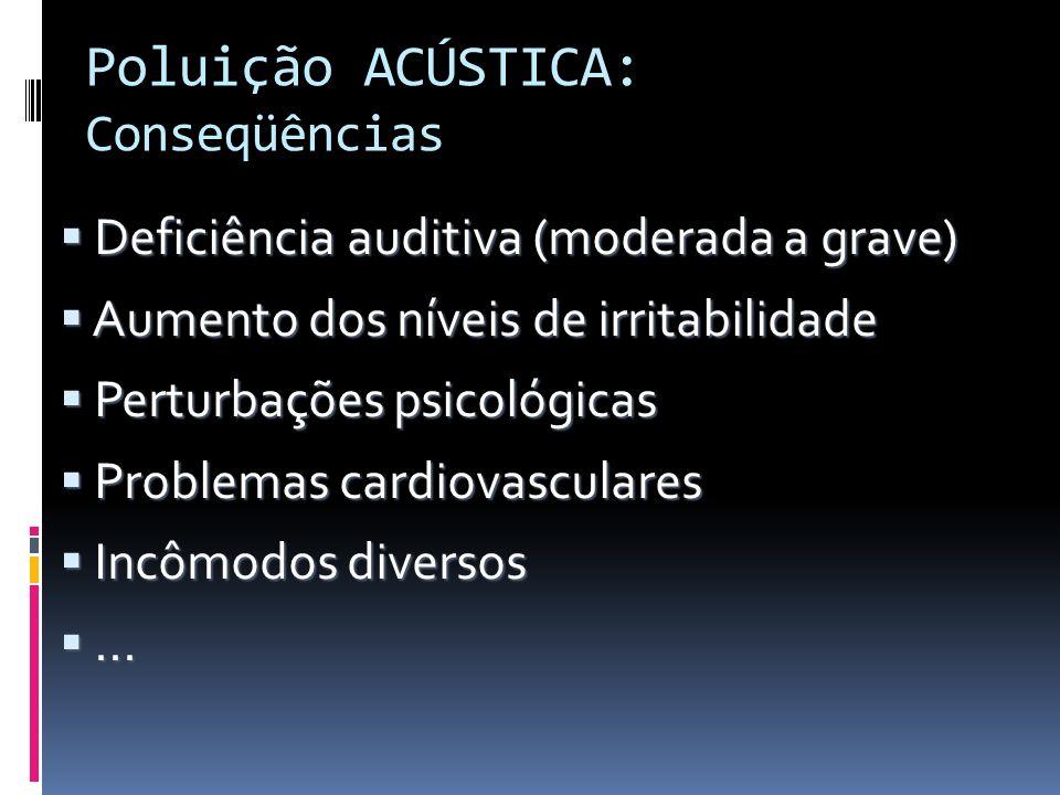 Poluição ACÚSTICA: Conseqüências Deficiência auditiva (moderada a grave) Deficiência auditiva (moderada a grave) Aumento dos níveis de irritabilidade