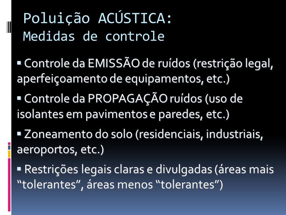 Poluição ACÚSTICA: Medidas de controle Controle da EMISSÃO de ruídos (restrição legal, aperfeiçoamento de equipamentos, etc.) Controle da EMISSÃO de r