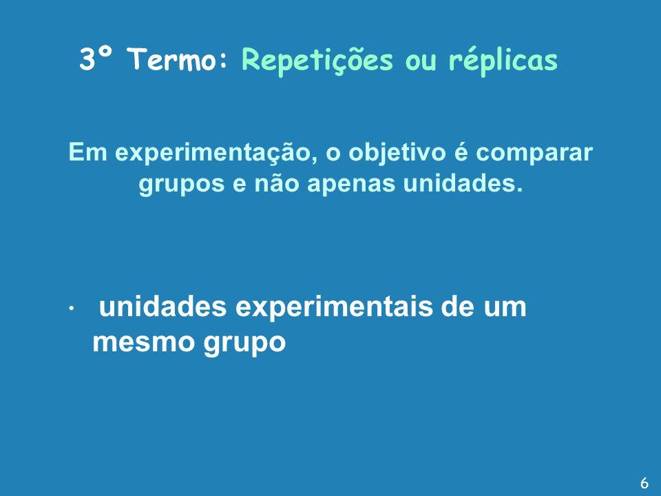 Em experimentação, o objetivo é comparar grupos e não apenas unidades. unidades experimentais de um mesmo grupo 6 3º Termo: Repetições ou réplicas