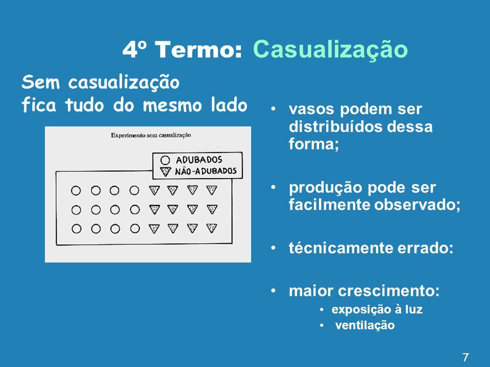 4º Termo: Casualização vasos podem ser distribuídos dessa forma; produção pode ser facilmente observado; técnicamente errado: maior crescimento: expos