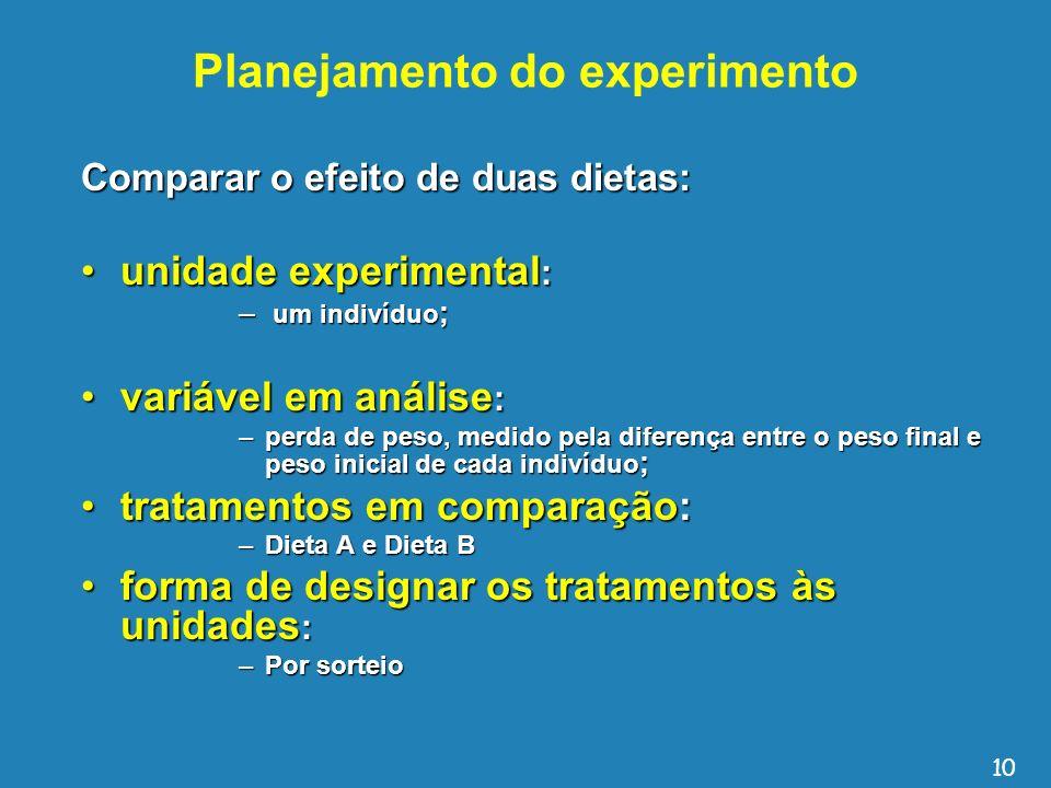 Planejamento do experimento Comparar o efeito de duas dietas: unidade experimental :unidade experimental : – um indivíduo ; variável em análise :variá